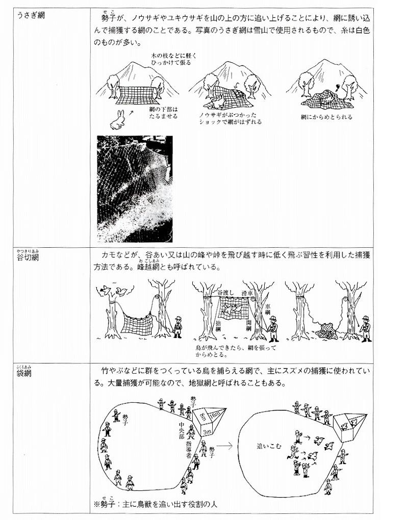 うさぎ網、谷切網、袋網の説明